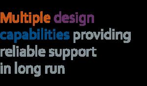 Design Capabilities